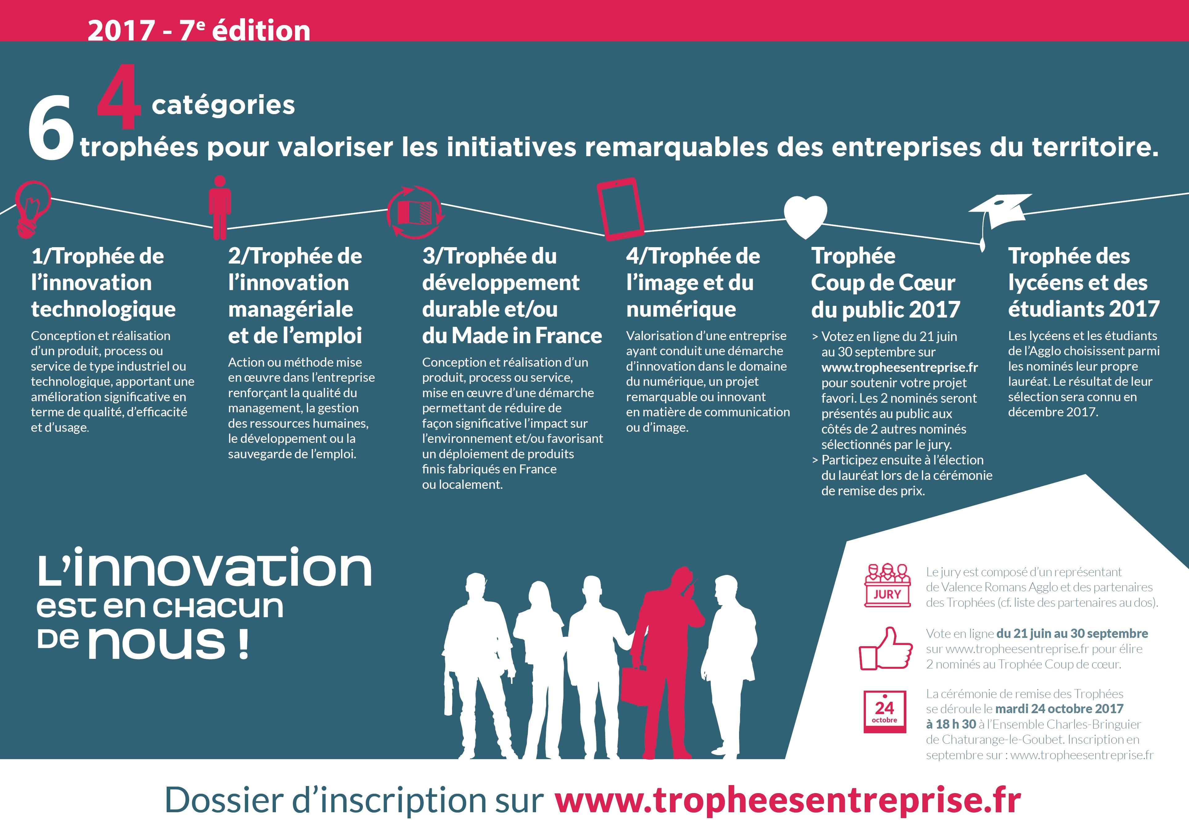 Un Quart Des Candidats Des Trophées De Lentreprise édition 2017